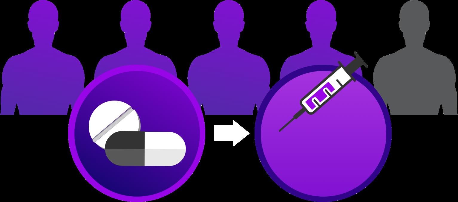 risk purple